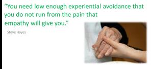 empathy & experiential avoidance